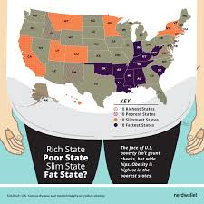 poverty obesity go hand in hand state by state studies fat poor slim rich comparison map 1450px 111214 150ppi 01