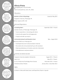mathematics computer science upperclass duquesne resume upperclass psychology resume