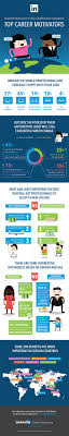 what motivates professionals to switch jobs infographic career motivators talent trends