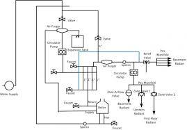 similiar hot water boiler wiring diagram keywords central heating and hot water wiring diagram hot water boiler heating