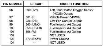 2005 mustang gt wiring diagram 2005 image wiring 2005 mustang gt tps wiring diagram wiring diagram for car engine on 2005 mustang gt wiring