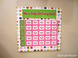 potty training chart printable diy inspired i use fun and unique stickers to cover each space as my daughter hits the achievement so far it s kind of sort of working be ha we ll see
