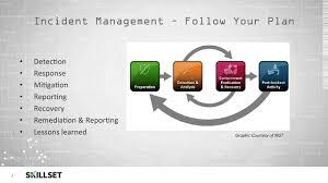 incident response plan cissp by skillset com incident response plan cissp by skillset com