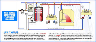 installation   australian water and energyclick to view diagram