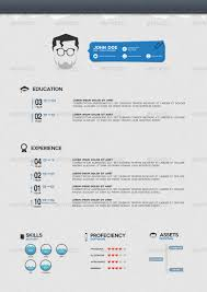 curriculum vitae creativo esandra com plantillas most people will tell you not to use a resume template but the fact is that most people do it s a quick and easy way to create a resume allowing you to