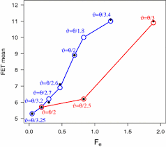 Two-boundary first exit time of <b>Gauss</b>-Markov processes for ...