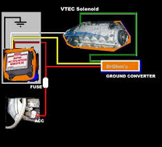 grconvinstallb jpg this application works for vtec activation of ls vtec conversion where a non vtec block b18a or b18b accepts vtec head b18c or b16a