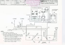 freightliner chassis wiring diagram wiring diagram and schematic freightliner rv chis wiring diagram
