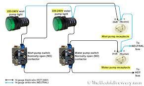 wiring diagram of control panel wiring image panel wiring diagram panel image wiring diagram on wiring diagram of control panel