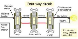 leviton 4 way switch wiring diagram wiring diagrams wiring diagram for four way switch image
