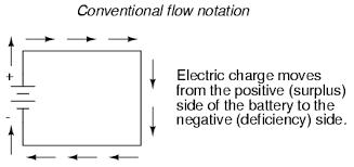 conventional versus electron flow   basic concepts of electricity    conventional versus electron flow