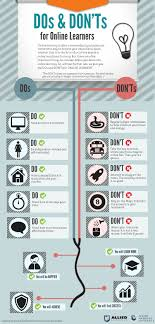 best images about inforgraphic graphic design 17 best images about inforgraphic graphic design resume history and graphic designers