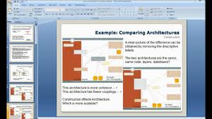 how to interview a software architect ii part  how to interview a software architect ii part 1