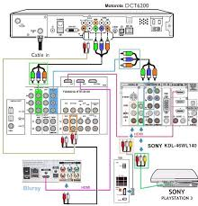 hook up diagram bluray hdtv hd cable tv box playstation wii hook up diagram bluray hdtv hd cable tv box playstation 3 wii and surround sound receiver