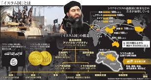 「イスラム国の資金源」の画像検索結果