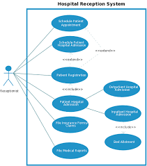 hospital management system   use case diagram  uml     creately