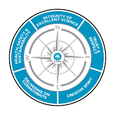 values and culture csiro s values are integrity of excellent science trust and respect creative spirit