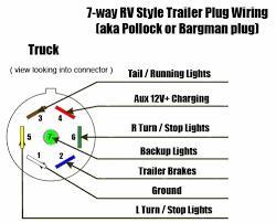 7 way trailer & rv plug diagram aj's truck & trailer center 7 Way Trailer Connector Wiring Diagram Boat 7 Way Trailer Connector Wiring Diagram Boat #1 Trailer 7-Way Trailer Plug Wiring Diagram