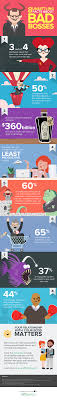 unsettling facts about bad bosses infographic the huffington 8 unsettling facts about bad bosses infographic