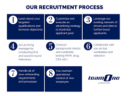 logistics recruiting team one logistics expert recruiters 82% of all freight in north america moves by truck so it is natural that many of our customers rely on our deep expertise in the recruiting and hiring of