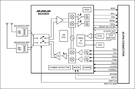 wlan reference design with the max   reference schematic   maximblock diagram of the wlan reference design