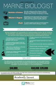 best images about career options for stem majors how to become a marine biologist
