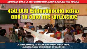Αποτέλεσμα εικόνας για φτωχεια ελληνόπουλα