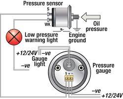 wiring diagram oil pressure switch wiring image oil pressure switch wiring diagram all wiring diagrams on wiring diagram oil pressure switch