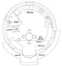earthbag home   Earthbag House Plans   Page  story Roundhouse Above Survival Shelter  click to enlarge