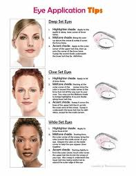 duquesasheenz makeup tips for diffe eye shapes practice you will get better