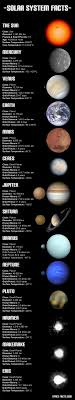 17 best ideas about solar system information solar information on the sun planets and dwarf planets in the solar system surface temperature