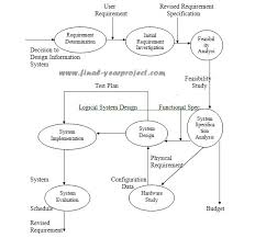 bank management system vb  amp  sql project   free final year project    sbank management system vb  amp  sql project