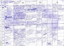order of peonix essay ielts essay book pdf essay