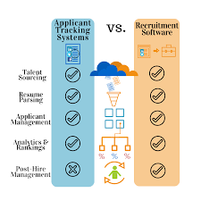 the definitive guide to applicant tracking systems almost every hr software vendor sells an applicant tracking system to keep up the competition vendors have added features like resume collection and