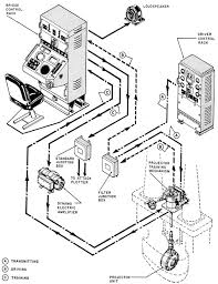 wiring diagram pictorial drawings nilza net on simple circuit schematic diagrams