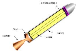 Image result for mass Transfer rocket propellent