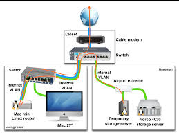 cc d wiring diagrams   wiring diagram and circuit schematic    home work diagram router switch modem on cc d wiring diagrams