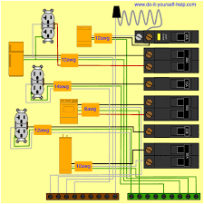 wiring diagram for a circuit breaker box electricidad Utility Breaker Box Wiring wiring diagram for a circuit breaker box 100 Amp Breaker Box Wiring