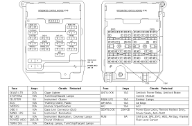 97 eclipse fuse panel diagram 1995 mitsubishi eclipse fuse box 2006 F150 Fuse Box Diagram 99 f250 fuse box diagram on 99 images free download wiring diagrams 97 eclipse fuse panel 2006 f150 fuse box diagram and names