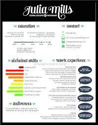 best graphic designer resume sample   alexa resumegraphic designer resume sample pdf  graphic designer resume sample