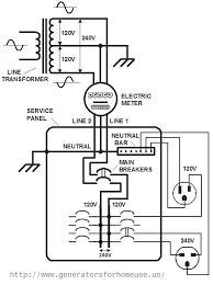 home electrical wiring diagram and installation basics on simple circuit diagram electrical conductor