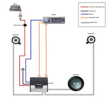 wiring diagram dual voice coil sub wiring diagram subwoofer wiring diagrams sonic electronix one dual 4 ohm sub 2 mono see diagram source dual voice coil