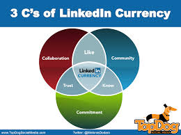 linkedin currency calculating the value of your network top dog each of these concepts on their own are very powerful and can help you greatly expand and strengthen your network on linkedin together they allow you to