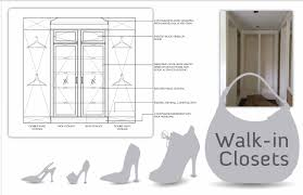 Stunning Master Bedroom Closet Size Photos Capsulaus Capsulaus - Standard master bedroom size