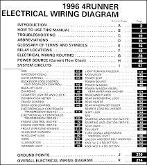 toyota runner wiring diagram 1996 toyota 4runner wiring diagram manual original