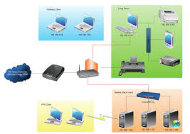 basic network diagram  free examples  software and templates downloadwan diagram  microwave topology  campus network
