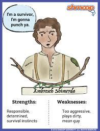 ambrosch shimerda in my atilde ntonia chart ambrosch shimerda