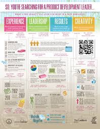 resume writing tips resume layout tips tips to improve resume examples of resumes ale costa resume layout tips tips to improve resume examples of resumes ale costa
