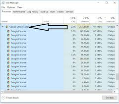 Multiple Google Chrome processes on Task Manager. Why ...