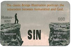 Image result for forgiveness of sin